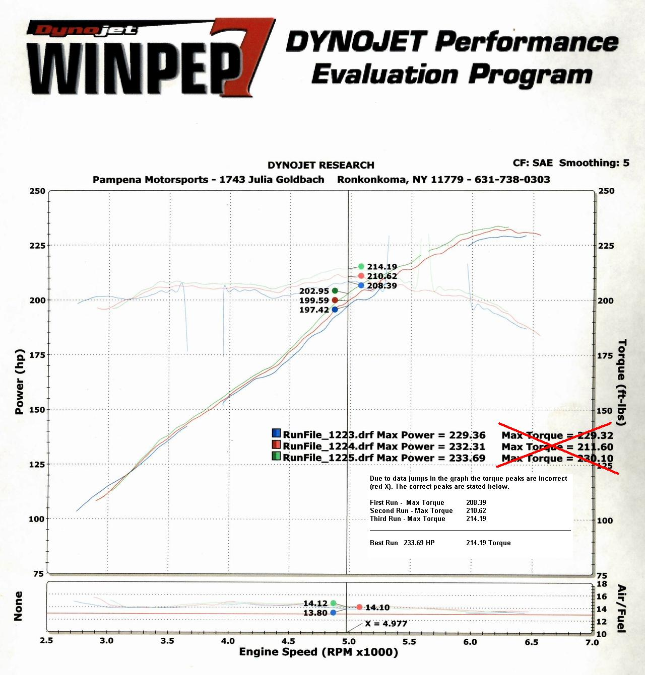 2003 Infiniti G35 Coupe >> My first dyno - bonestock 2005 g35 6mt coupe - G35Driver - Infiniti G35 & G37 Forum Discussion